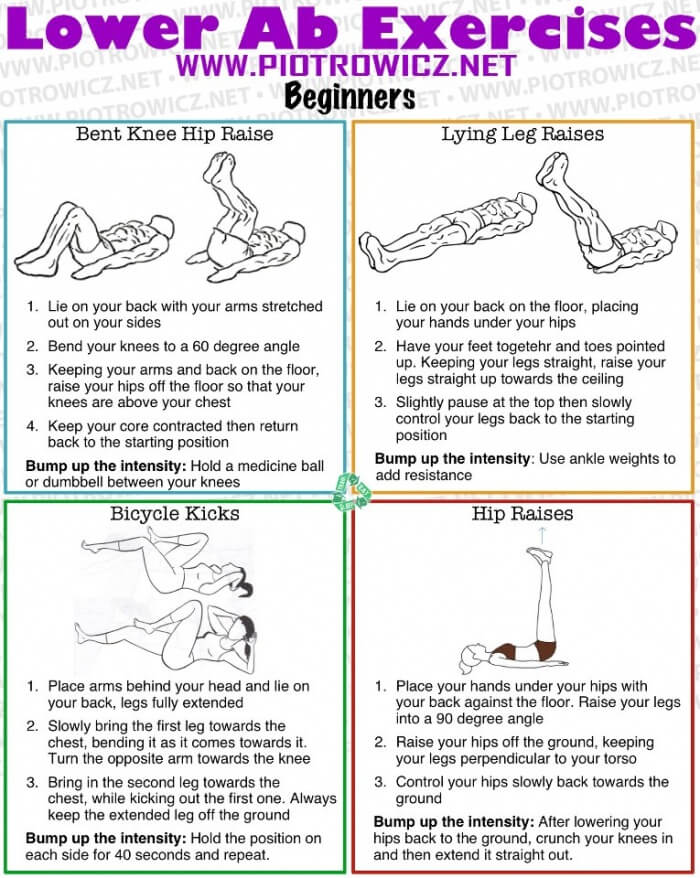 Lower Ab Exercises for Beginners - Sixpack Workout Healthy ...
