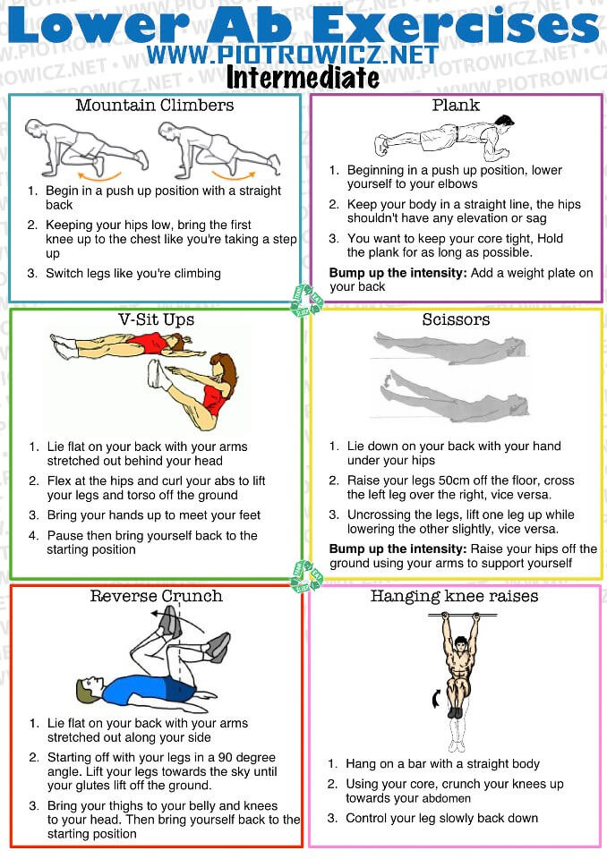Lower Ab Exercises For Intermediate Sixpack Workout Healthy