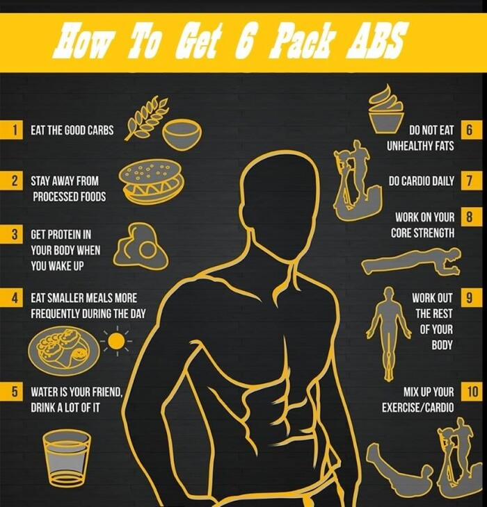 How To Get A Sixpack Abs Fitness Workout Health Tips Tricks Ab