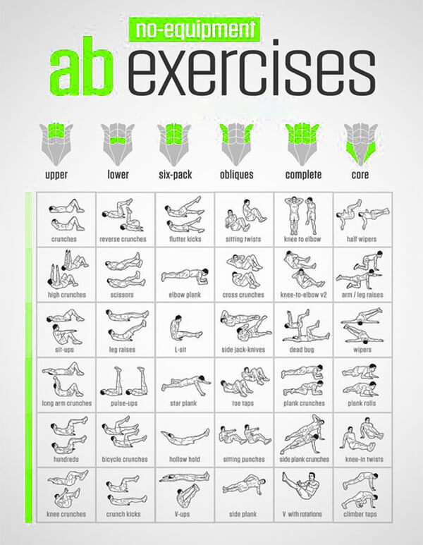 Image result for abs exercises