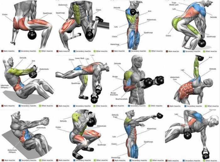 Best Fitness Exercises With Kettlebell - Healthy Training Plan
