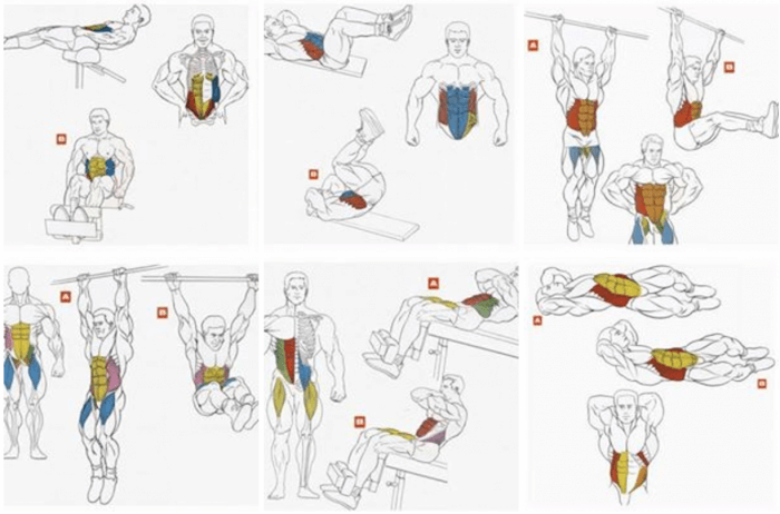 Sixpack Workout Level 9000 Best Abs Exercises Training Body Back