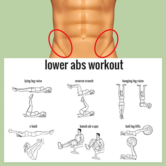 Want Those Lower Abs Try These Sixpack Exercises Healthy Fit