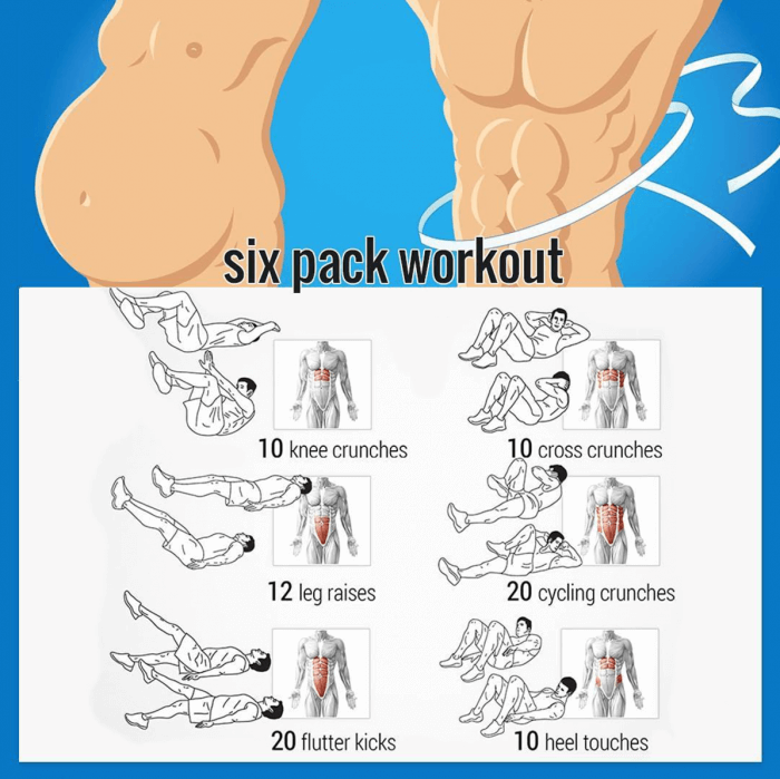 Want Six-Pack Abs? Try These Ab Exercises! Healthy Fitness Train