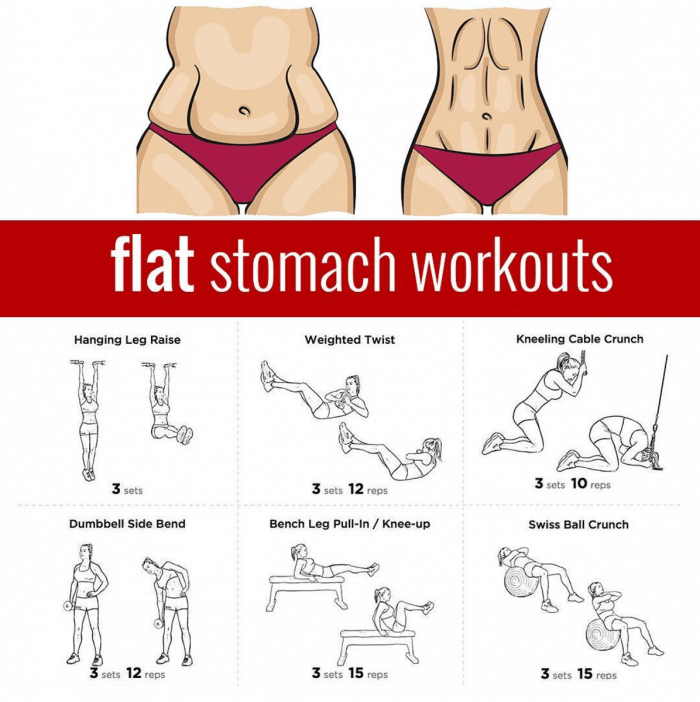 Get a Flat Stomach with these Exercises! Fast Way to Shape Abs