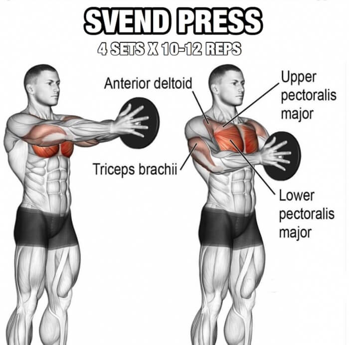 Chest Workout But Slightly Different Part 3 Svend Press