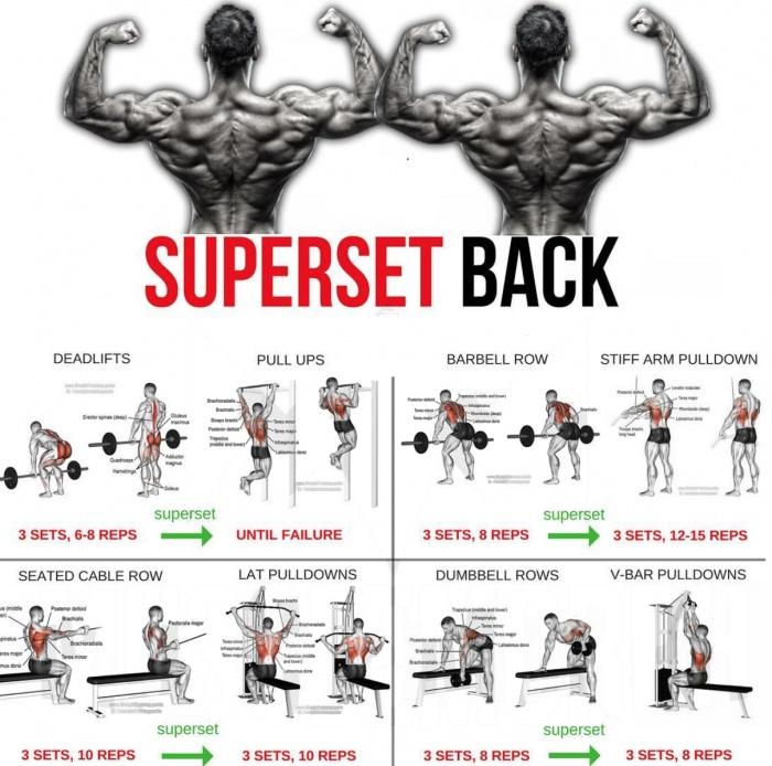 Superset Back! Best Lat Workout Plan 2018